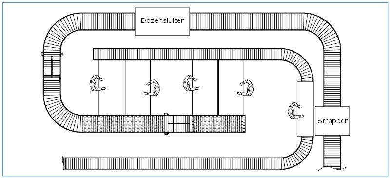 trajectplanning rollenbaan webshop